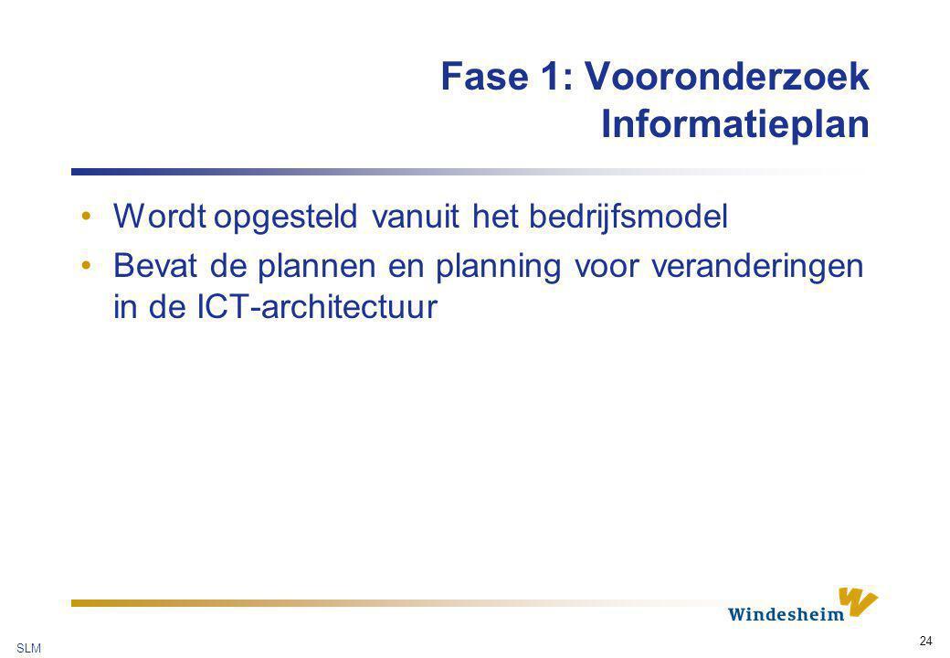 SLM 24 Fase 1: Vooronderzoek Informatieplan Wordt opgesteld vanuit het bedrijfsmodel Bevat de plannen en planning voor veranderingen in de ICT-archite