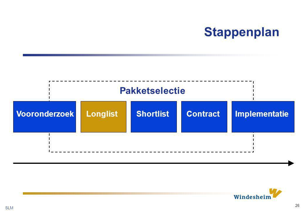 SLM 26 Stappenplan VooronderzoekLonglistShortlistContractImplementatie Pakketselectie