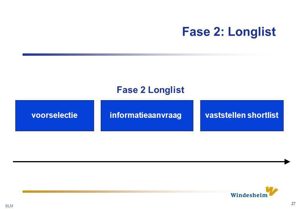 SLM 27 Fase 2: Longlist voorselectieinformatieaanvraagvaststellen shortlist Fase 2 Longlist
