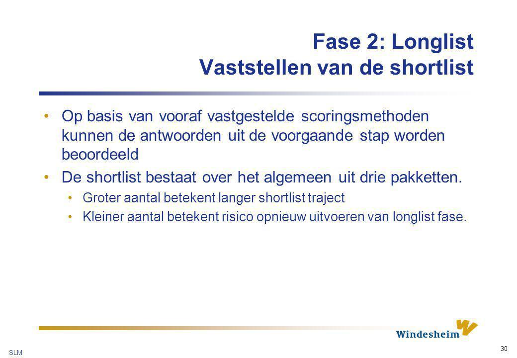 SLM 30 Fase 2: Longlist Vaststellen van de shortlist Op basis van vooraf vastgestelde scoringsmethoden kunnen de antwoorden uit de voorgaande stap wor