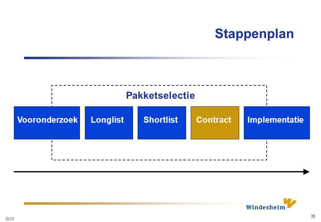 SLM 39 Stappenplan VooronderzoekLonglistShortlistContractImplementatie Pakketselectie