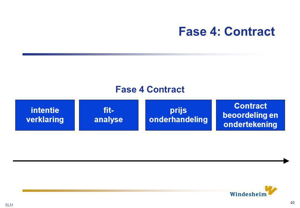 SLM 40 Fase 4: Contract intentie verklaring fit- analyse Fase 4 Contract prijs onderhandeling Contract beoordeling en ondertekening