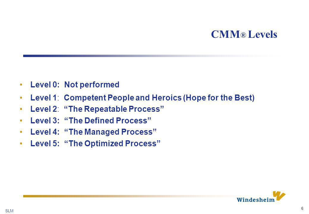 "SLM 6 CMM ® Levels Level 1: Competent People and Heroics (Hope for the Best) Level 2: ""The Repeatable Process"" Level 3: ""The Defined Process"" Level 4:"