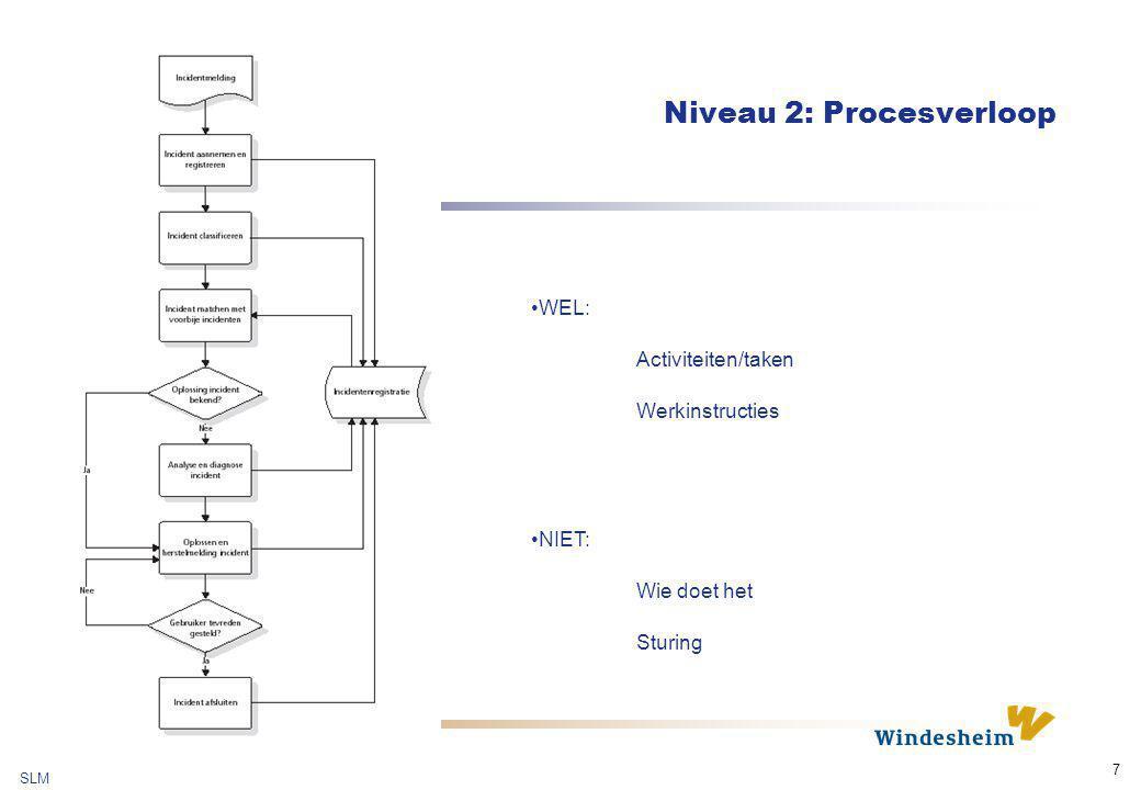 SLM 7 Niveau 2: Procesverloop WEL: Activiteiten/taken Werkinstructies NIET: Wie doet het Sturing