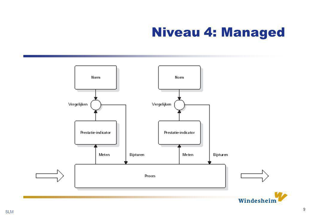 SLM 10 Niveau 5: Optimized Proces is beschreven toegewezen aan een functionaris communicatie met andere processen is beschreven er is toezicht op de uitvoering gestuurd door normen (afgeleid uit SLA) continue verbetering