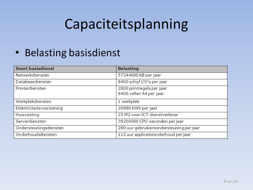 Capaciteitsplanning Belasting basisdienst 8 van 20 Soort basisdienstBelasting Netwerkdiensten57344000 KB per jaar Databasediensten8400 schijf I/O's pe