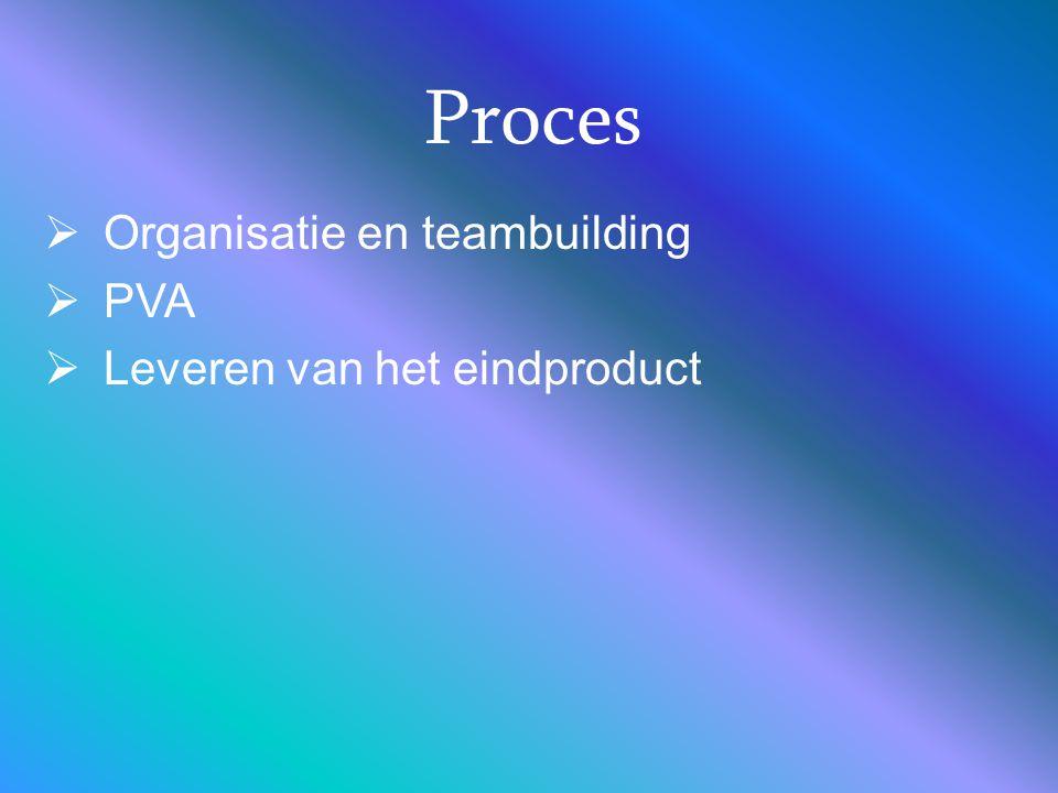 Proces  Organisatie en teambuilding  PVA  Leveren van het eindproduct