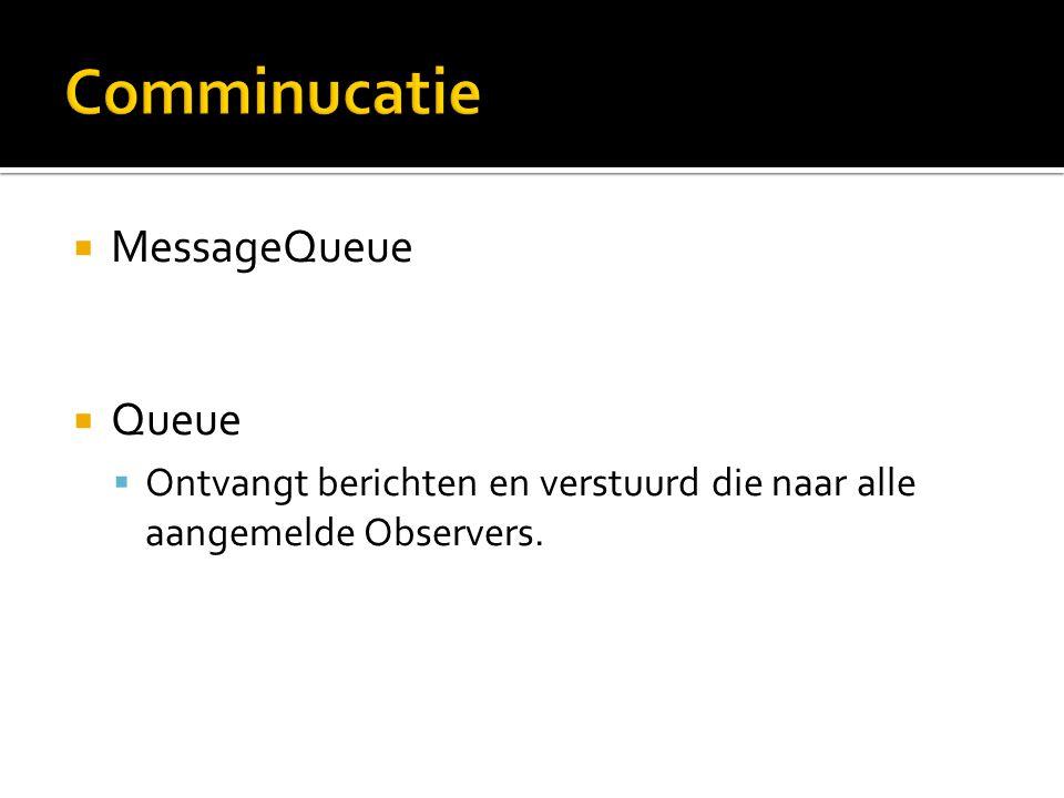  MessageQueue  Queue  Ontvangt berichten en verstuurd die naar alle aangemelde Observers.