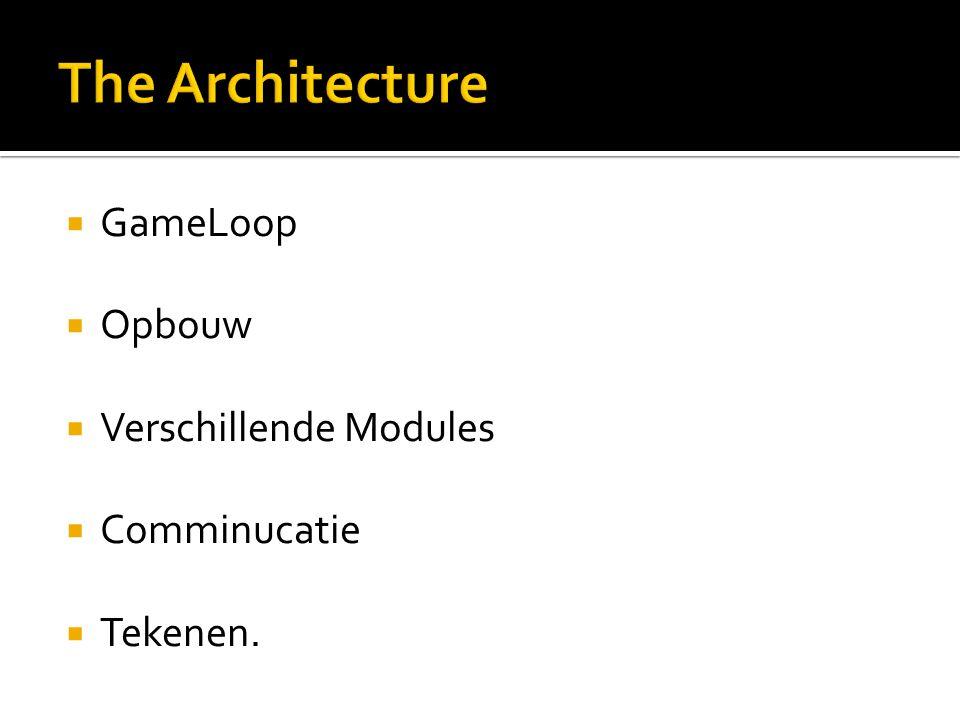  GameLoop  Opbouw  Verschillende Modules  Comminucatie  Tekenen.