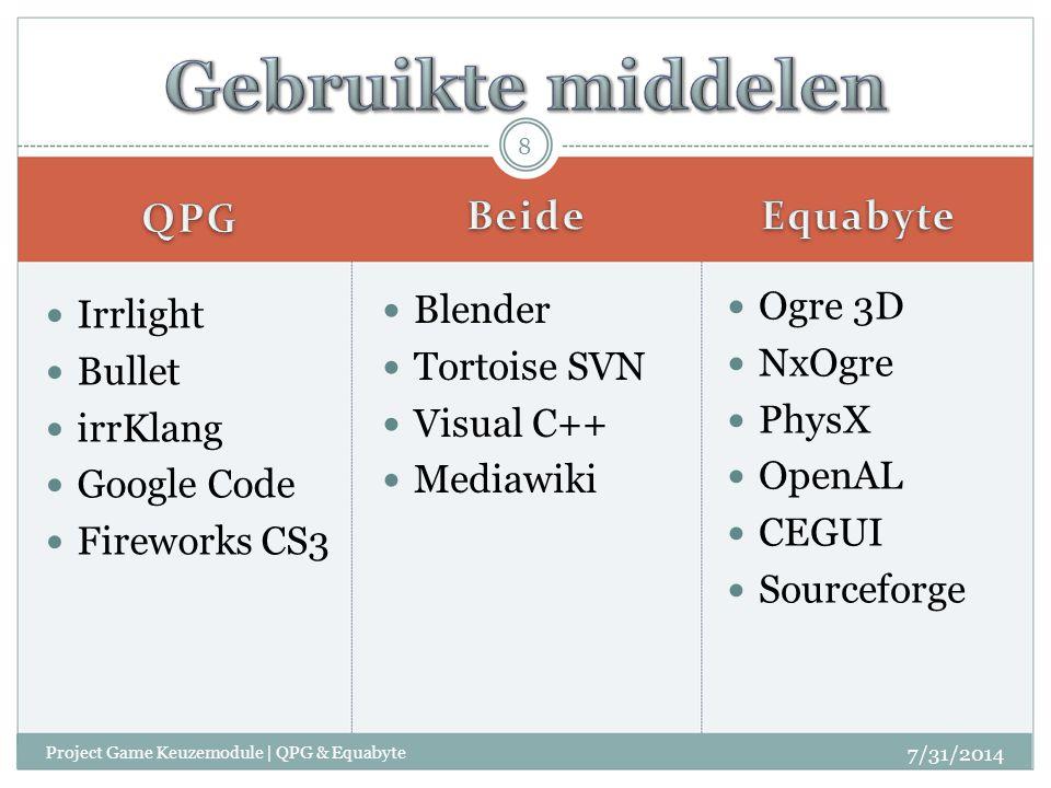 Irrlight Bullet irrKlang Google Code Fireworks CS3 Blender Tortoise SVN Visual C++ Mediawiki Ogre 3D NxOgre PhysX OpenAL CEGUI Sourceforge 7/31/2014 8 Project Game Keuzemodule | QPG & Equabyte