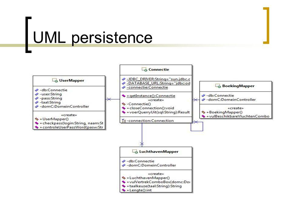 UML persistence