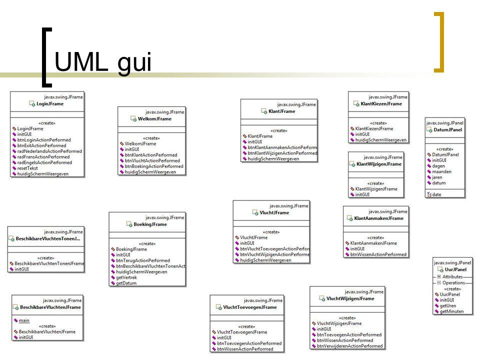 UML gui