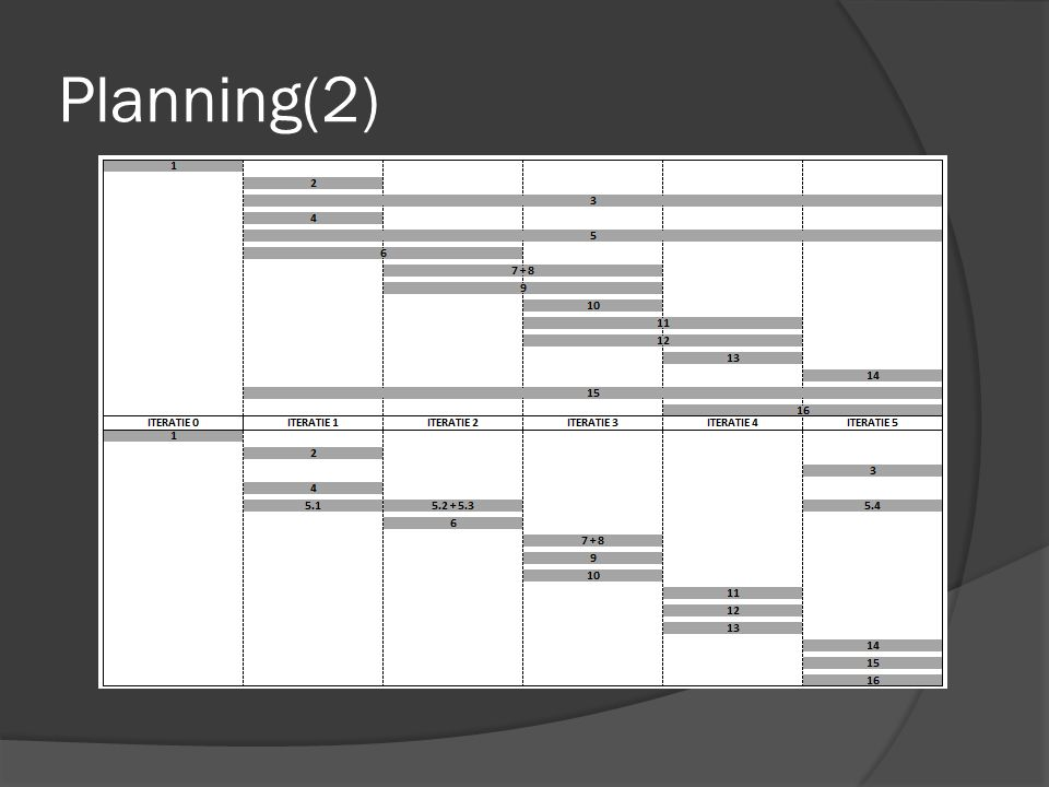 Planning(2)