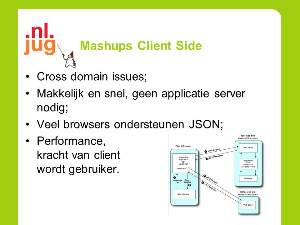 Cross domain issues; Makkelijk en snel, geen applicatie server nodig; Veel browsers ondersteunen JSON; Performance, kracht van client wordt gebruiker.