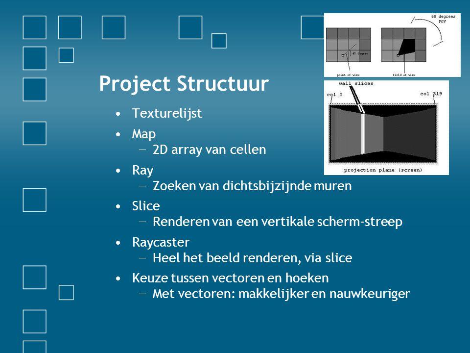 Project Structuur Texturelijst Map − 2D array van cellen Ray − Zoeken van dichtsbijzijnde muren Slice − Renderen van een vertikale scherm-streep Raycaster − Heel het beeld renderen, via slice Keuze tussen vectoren en hoeken − Met vectoren: makkelijker en nauwkeuriger