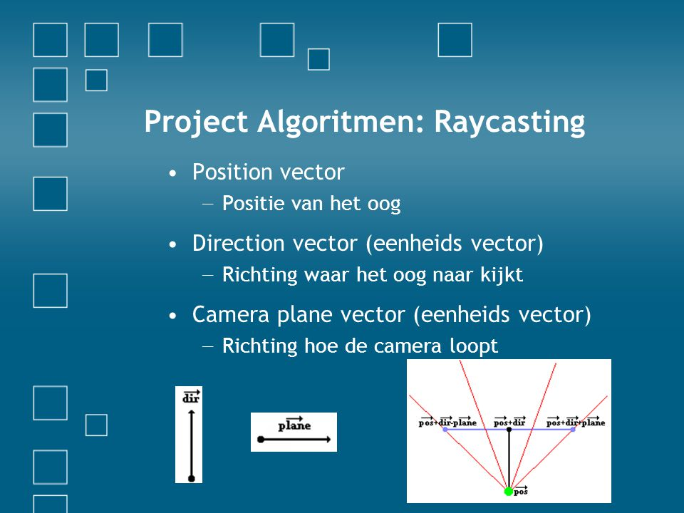 Project Algoritmen: Raycasting Position vector − Positie van het oog Direction vector (eenheids vector) − Richting waar het oog naar kijkt Camera plane vector (eenheids vector) − Richting hoe de camera loopt
