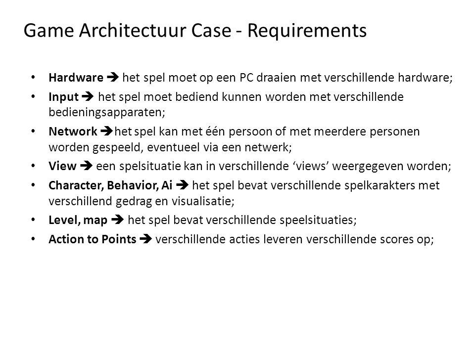Game Architectuur Case - Requirements Hardware  het spel moet op een PC draaien met verschillende hardware; Input  het spel moet bediend kunnen word