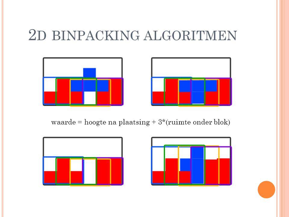 waarde = hoogte na plaatsing + 3*(ruimte onder blok)