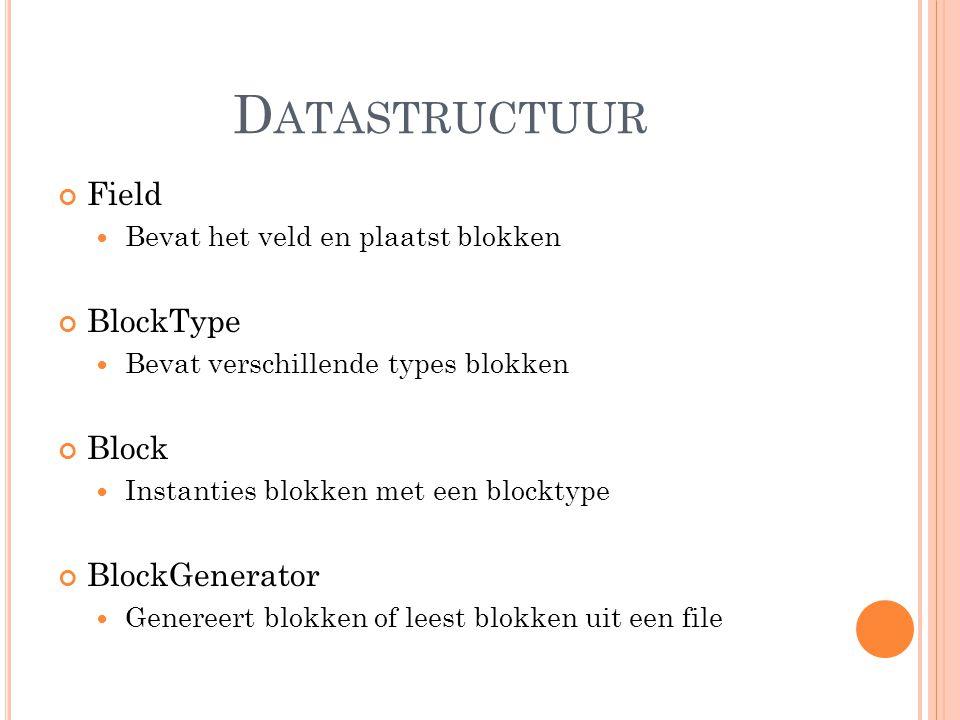 D ATASTRUCTUUR Field Bevat het veld en plaatst blokken BlockType Bevat verschillende types blokken Block Instanties blokken met een blocktype BlockGen