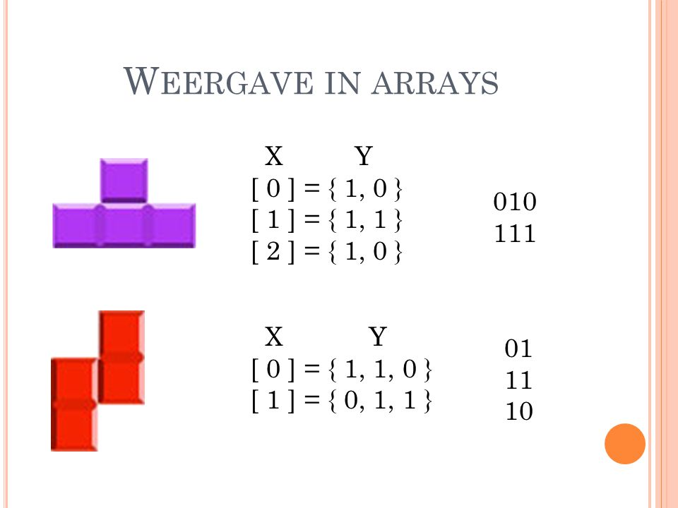 W EERGAVE IN ARRAYS X Y [ 0 ] = { 1, 0 } [ 1 ] = { 1, 1 } [ 2 ] = { 1, 0 } X Y [ 0 ] = { 1, 1, 0 } [ 1 ] = { 0, 1, 1 } 010 111 01 11 10
