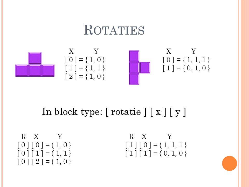 R OTATIES X Y [ 0 ] = { 1, 0 } [ 1 ] = { 1, 1 } [ 2 ] = { 1, 0 } X Y [ 0 ] = { 1, 1, 1 } [ 1 ] = { 0, 1, 0 } In block type: [ rotatie ] [ x ] [ y ] R