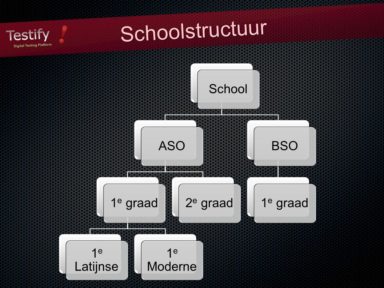 SchoolstructuurSchoolstructuur School ASO 1 e graad 1 e Latijnse 1 e Moderne 2 e graad BSO 1 e graad