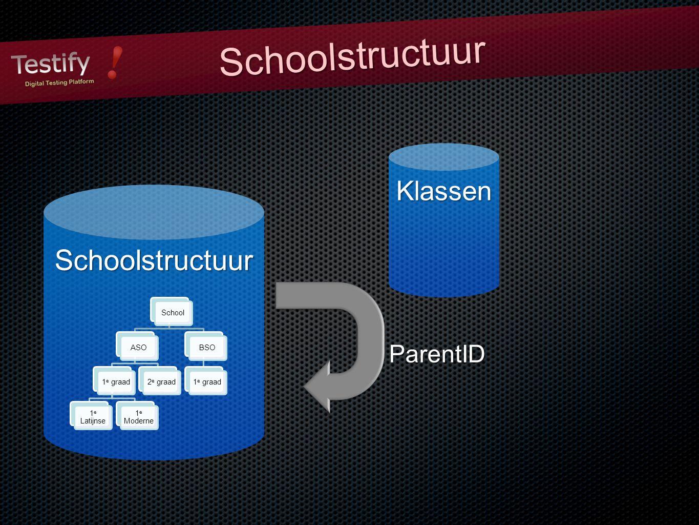SchoolstructuurSchoolstructuur ParentID Klassen Schoolstructuur School ASO 1 e Latijnse 1 e Moderne 2 e graad BSO 1 e graad