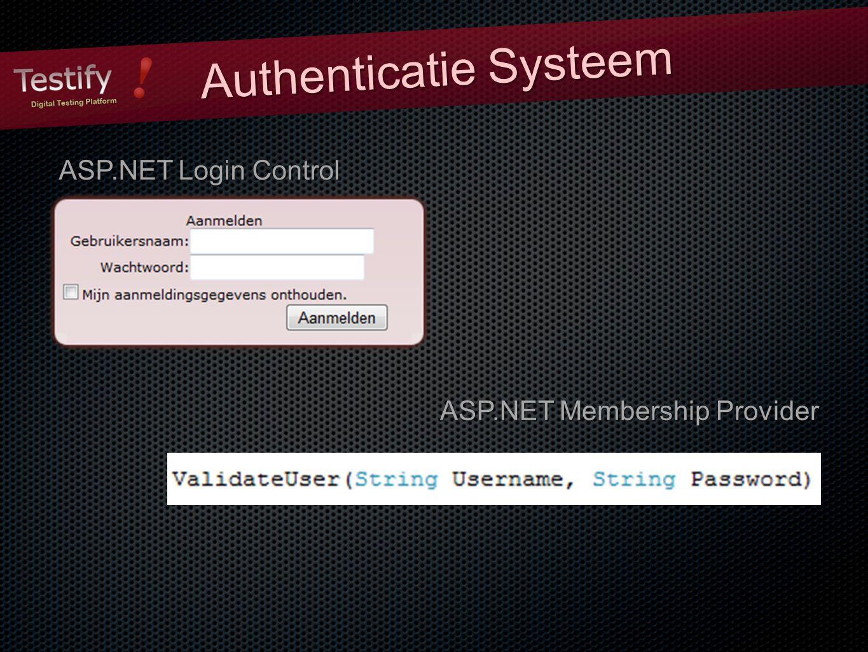 Authenticatie Systeem ASP.NET Login Control ASP.NET Membership Provider