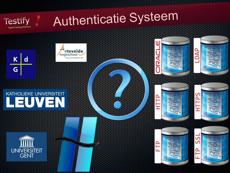 Authenticatie Systeem