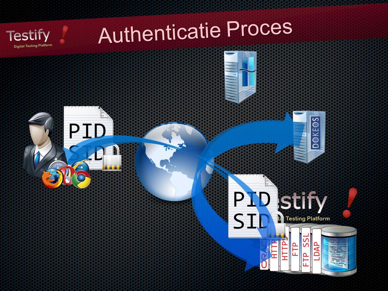 Authenticatie Proces