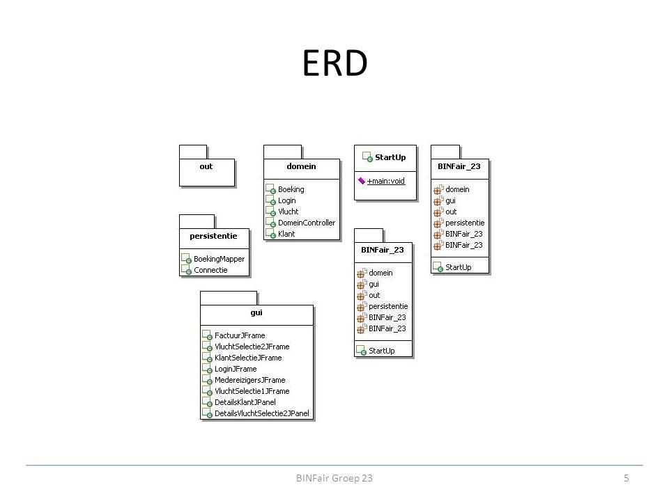 ERD 5BINFair Groep 23
