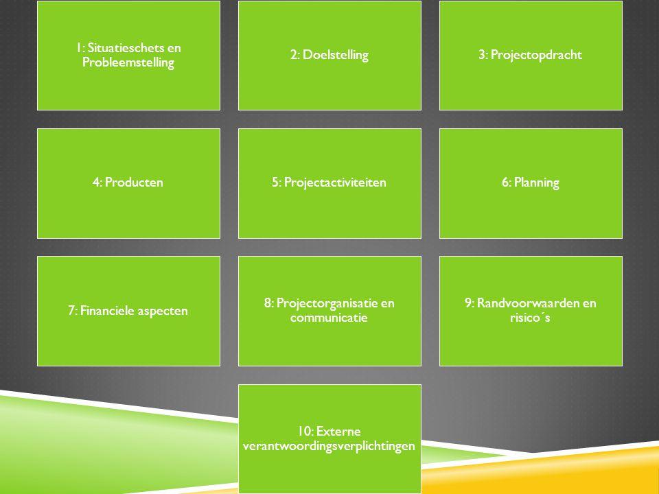 INHOUD 1: Situatieschets en Probleemstelling 2: Doelstelling3: Projectopdracht 4: Producten5: Projectactiviteiten6: Planning 7: Financiele aspecten 8: Projectorganisatie en communicatie 9: Randvoorwaarden en risico´s 10: Externe verantwoordingsverplichtingen