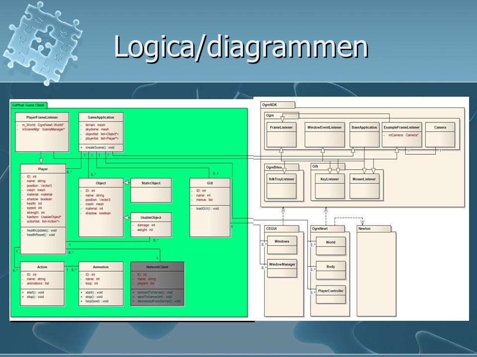 3D modeling Blender Animaties Export naar xml Xml Demonstratie Blender Animaties Export naar xml Xml Demonstratie