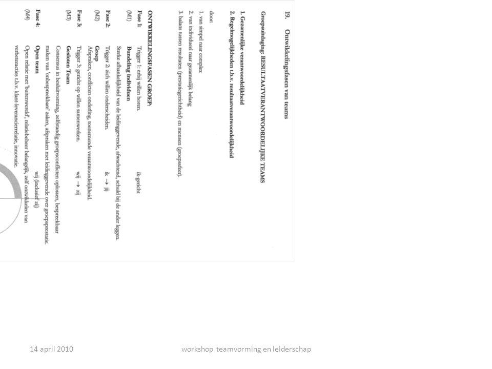 14 april 2010workshop teamvorming en leiderschap 3 rollen projectmanager consul leider manager Projectmanager