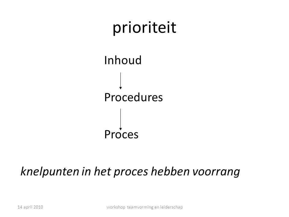 14 april 2010workshop teamvorming en leiderschap prioriteit Inhoud Procedures Proces knelpunten in het proces hebben voorrang