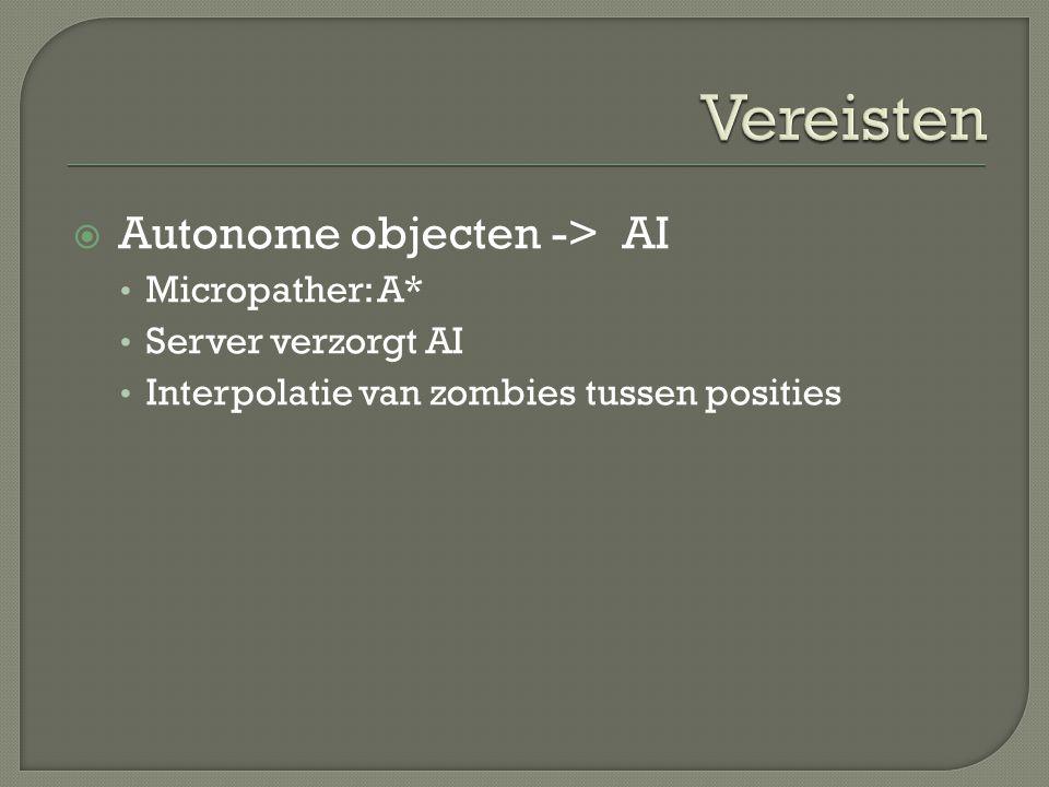  Autonome objecten -> AI Micropather: A* Server verzorgt AI Interpolatie van zombies tussen posities