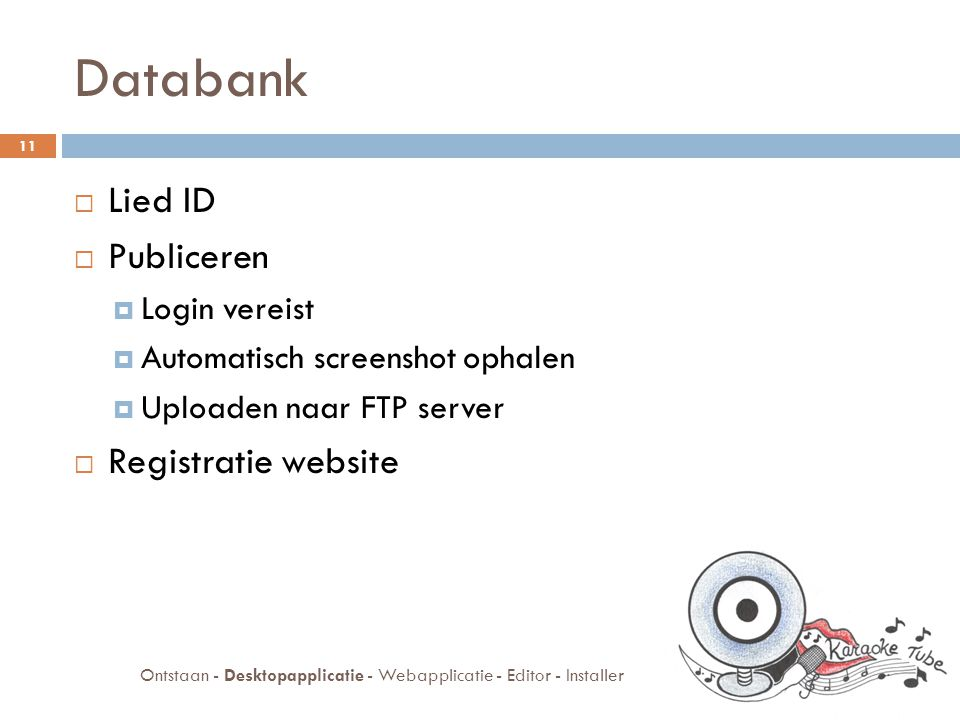 Databank  Lied ID  Publiceren  Login vereist  Automatisch screenshot ophalen  Uploaden naar FTP server  Registratie website 11 Ontstaan - Desktopapplicatie - Webapplicatie - Editor - Installer