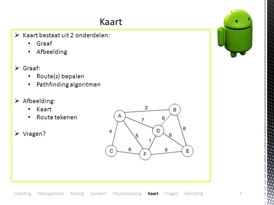 7 Kaart  Kaart bestaat uit 2 onderdelen: Graaf Afbeelding  Graaf: Route(s) bepalen Pathfinding algoritmen  Afbeelding: Kaart Route tekenen  Vragen.