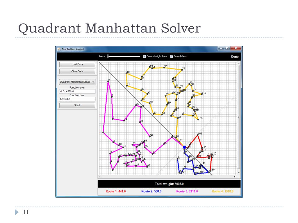 Quadrant Manhattan Solver 11