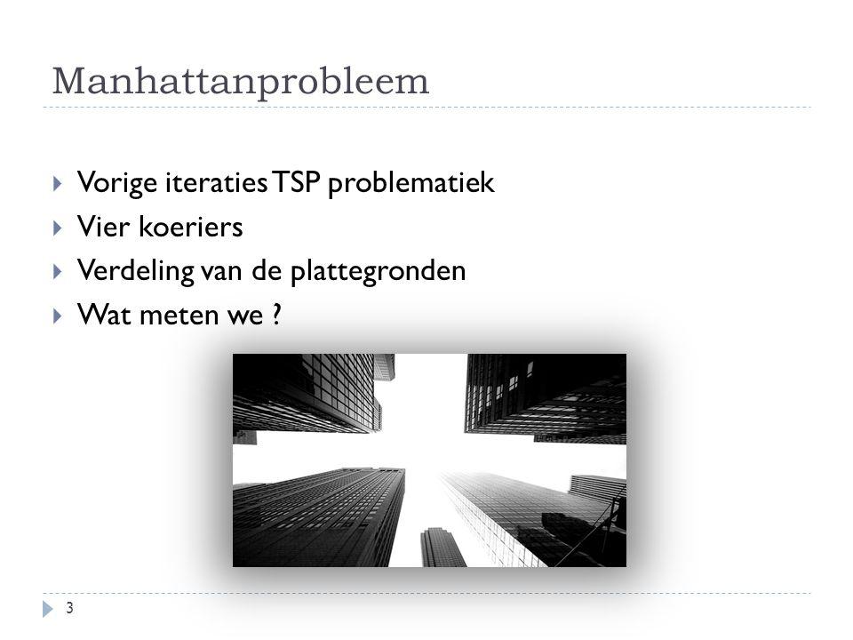 Manhattanprobleem 3  Vorige iteraties TSP problematiek  Vier koeriers  Verdeling van de plattegronden  Wat meten we ?