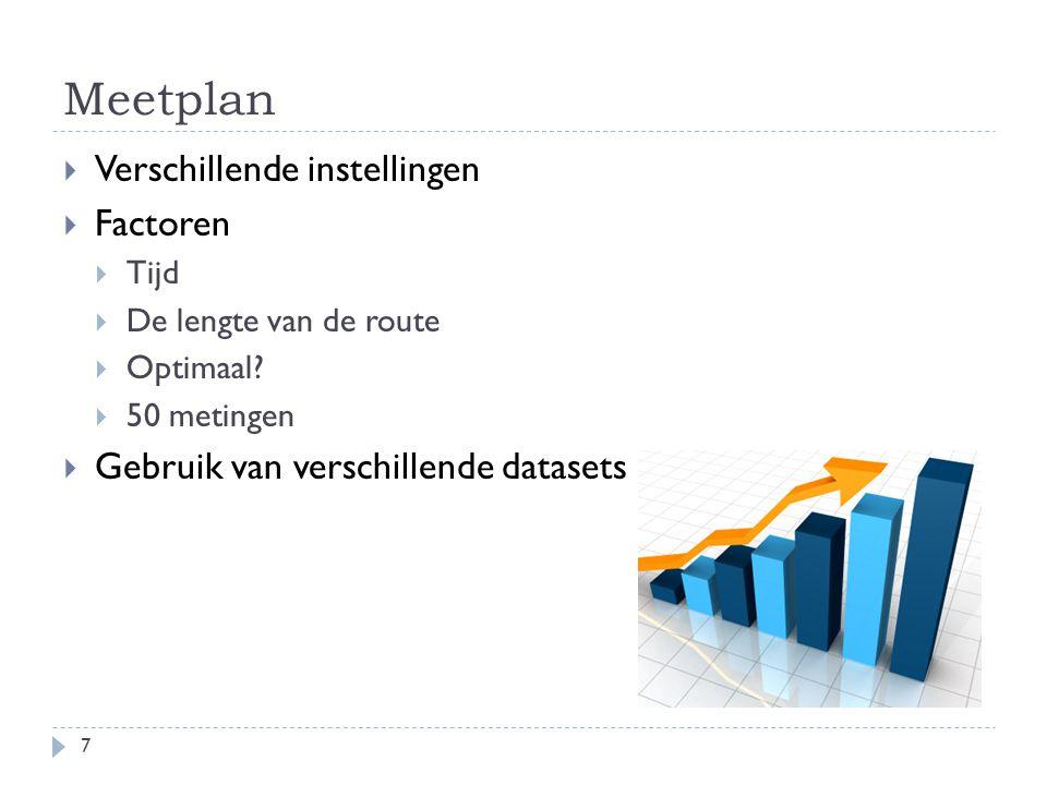 Meetplan 7  Verschillende instellingen  Factoren  Tijd  De lengte van de route  Optimaal?  50 metingen  Gebruik van verschillende datasets