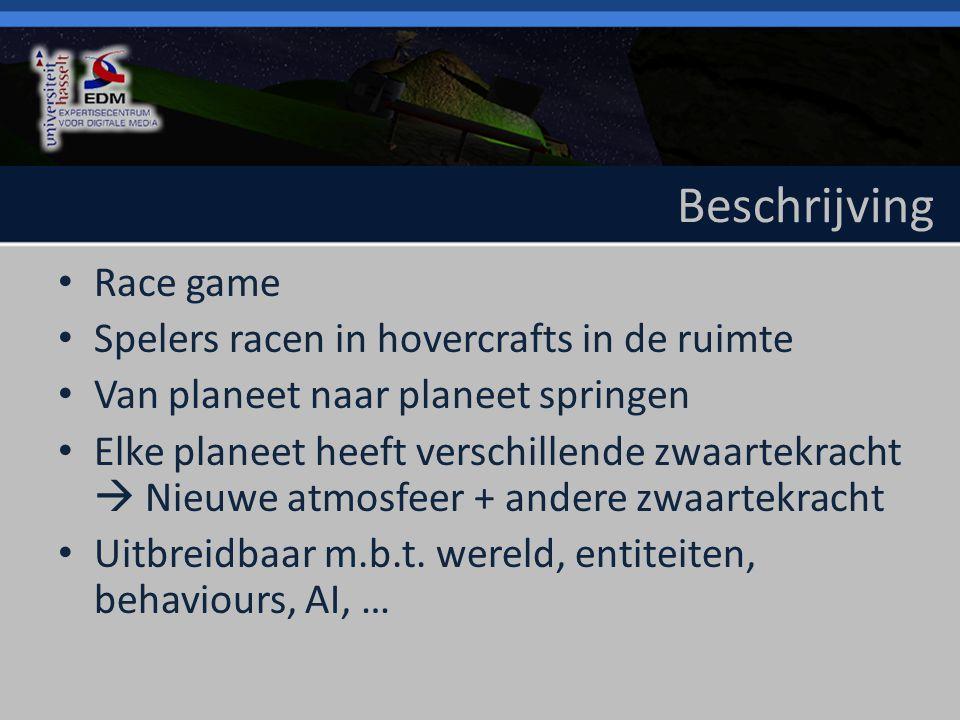 Beschrijving Race game Spelers racen in hovercrafts in de ruimte Van planeet naar planeet springen Elke planeet heeft verschillende zwaartekracht  Nieuwe atmosfeer + andere zwaartekracht Uitbreidbaar m.b.t.