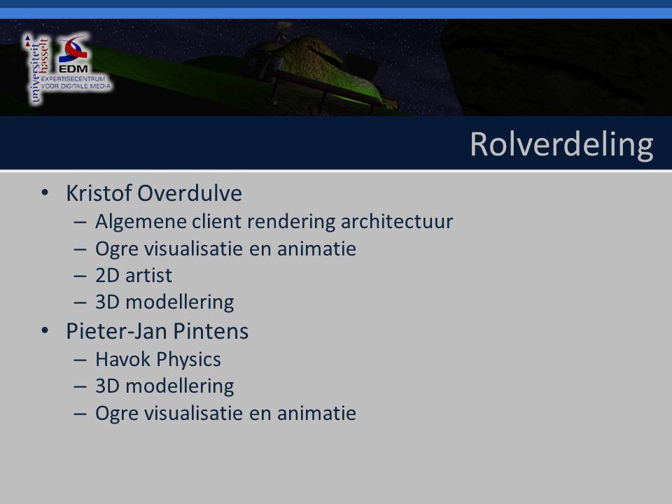 Rolverdeling Kristof Overdulve – Algemene client rendering architectuur – Ogre visualisatie en animatie – 2D artist – 3D modellering Pieter-Jan Pintens – Havok Physics – 3D modellering – Ogre visualisatie en animatie