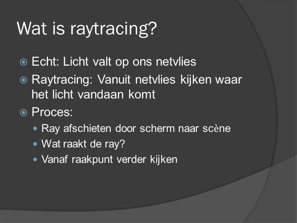 Wat is raytracing.