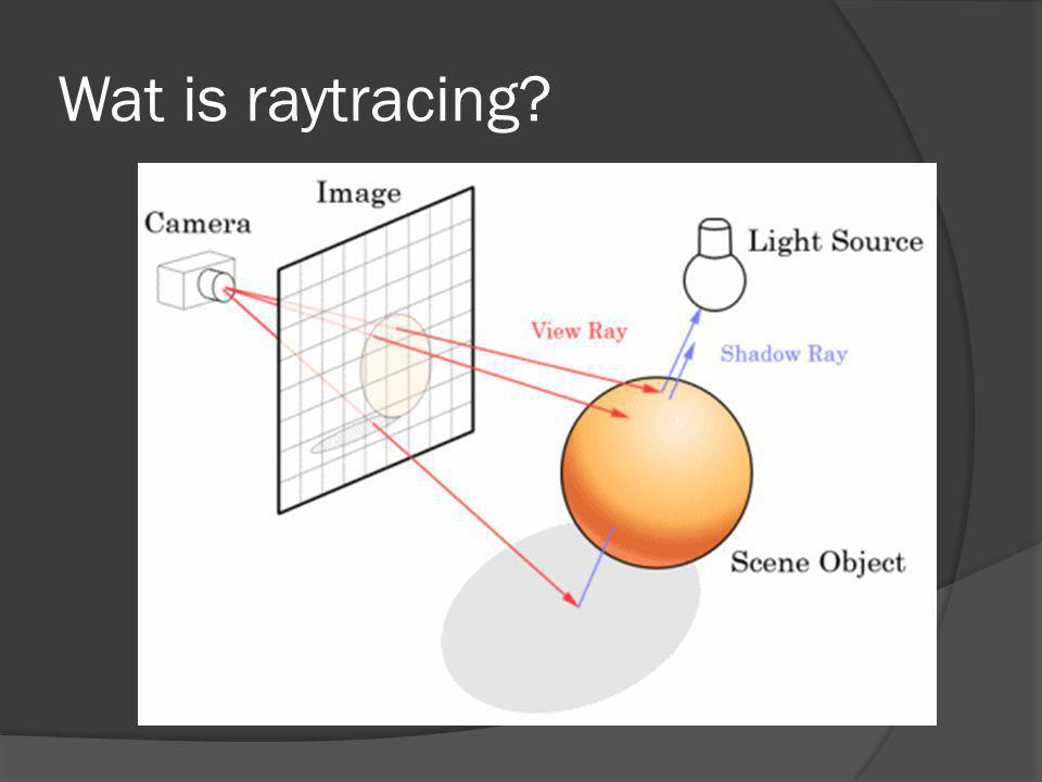 Wat is raytracing?