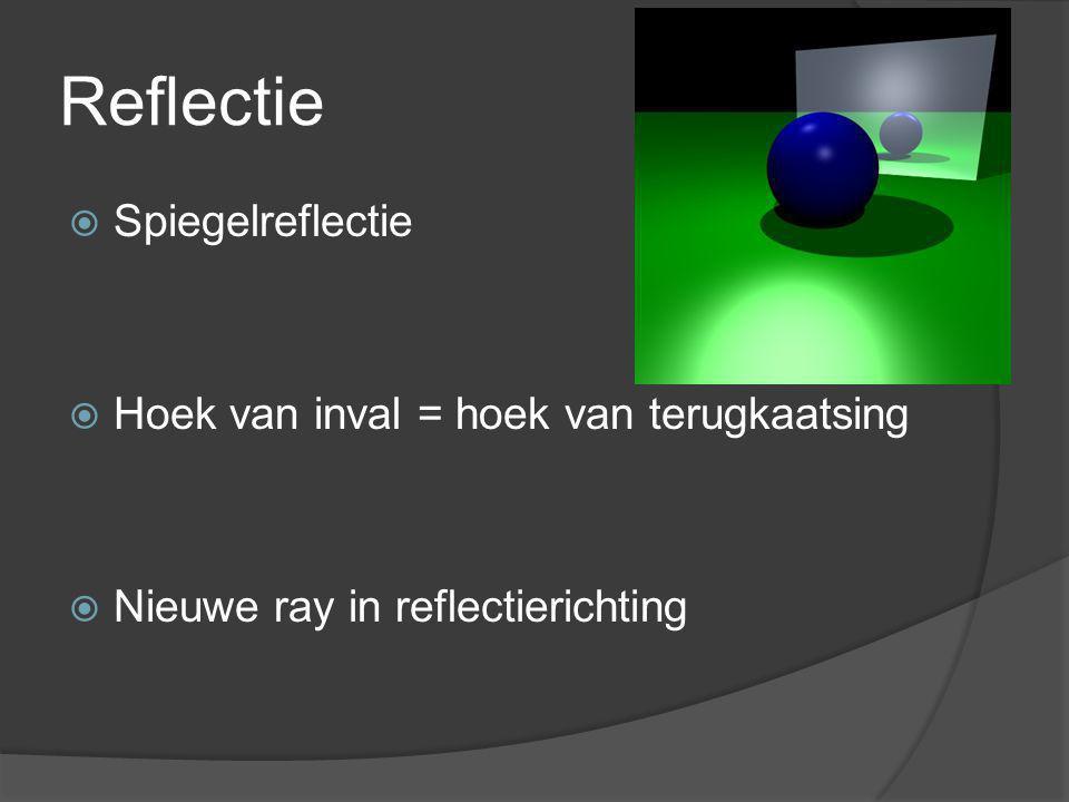 Reflectie  Spiegelreflectie  Hoek van inval = hoek van terugkaatsing  Nieuwe ray in reflectierichting