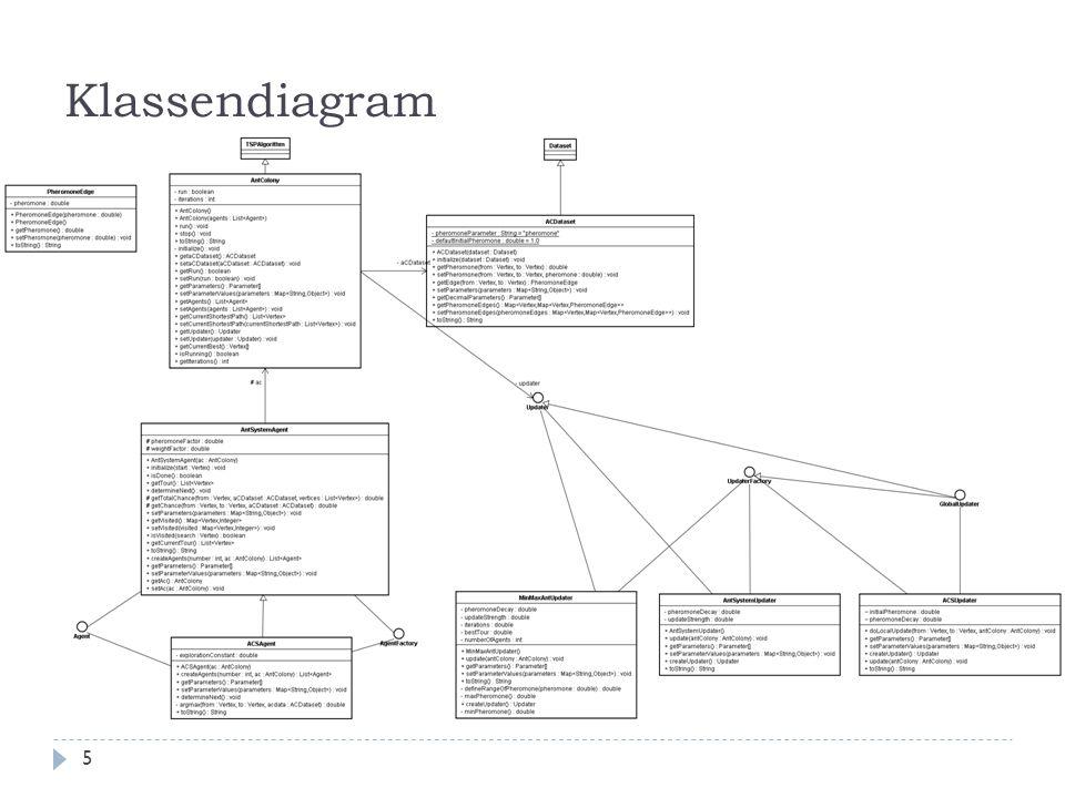 Klassendiagram 5