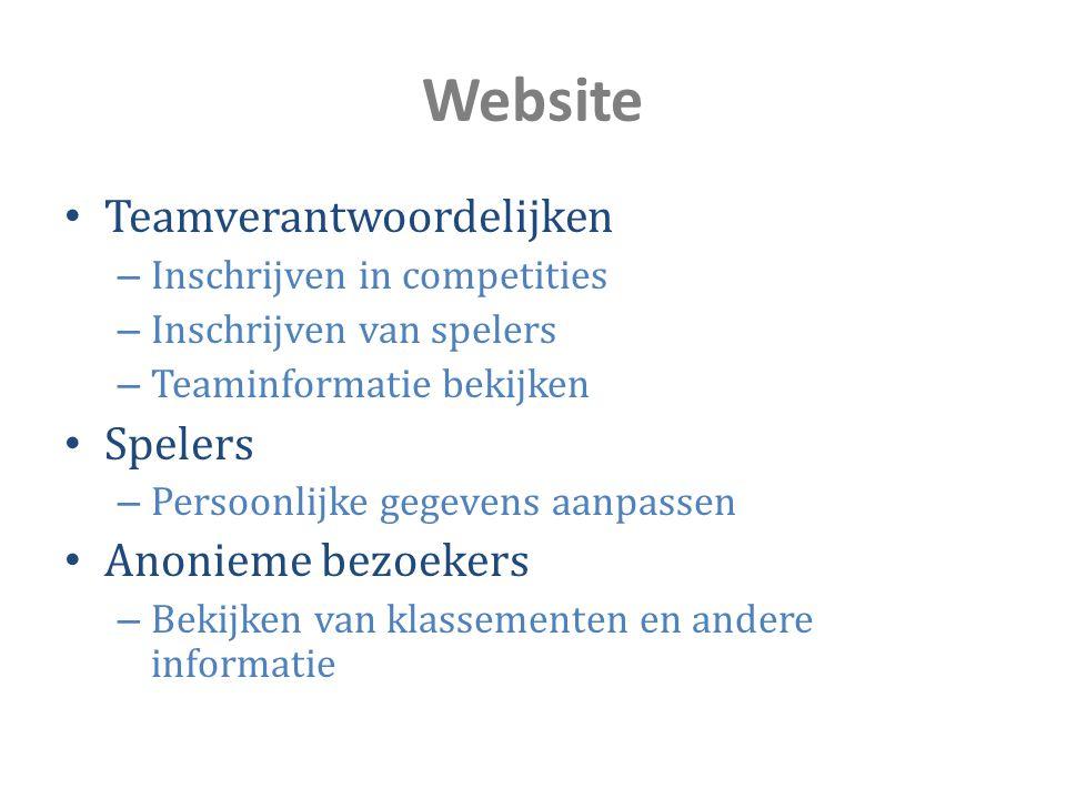 Website Teamverantwoordelijken – Inschrijven in competities – Inschrijven van spelers – Teaminformatie bekijken Spelers – Persoonlijke gegevens aanpas