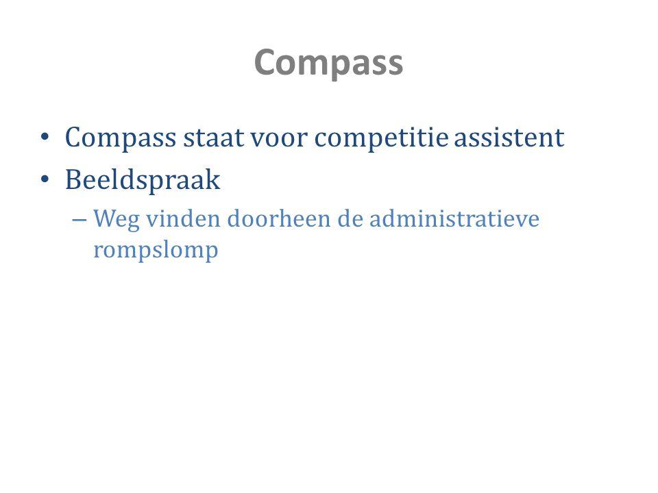 Compass Compass staat voor competitie assistent Beeldspraak – Weg vinden doorheen de administratieve rompslomp