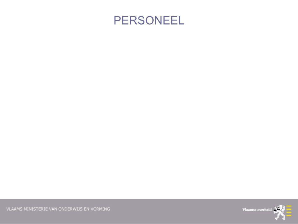 24 PERSONEEL